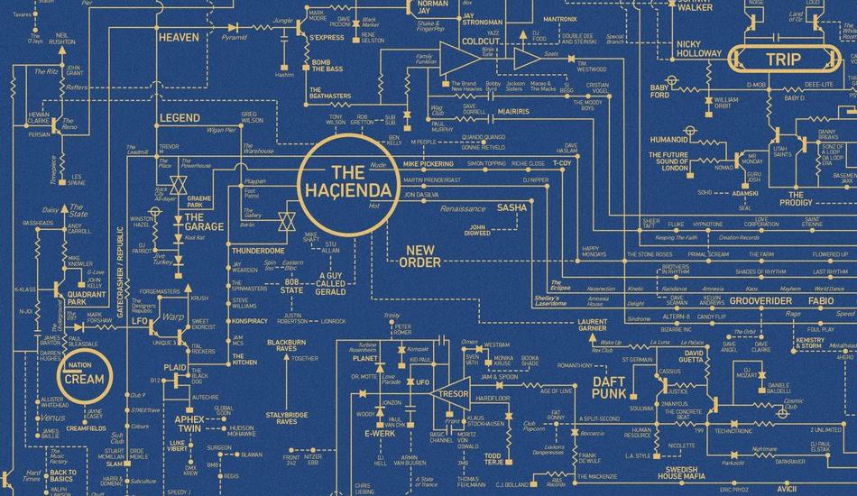 Toute l'histoire de la musique électronique sur un nouveau poster Blueprint