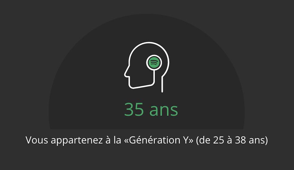 Testez votre âge musical à partir de vos écoutes Spotify